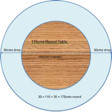 How To Measure Dining Table For Tablecloth How To Find The Correct Size Tablecloth For Your Table