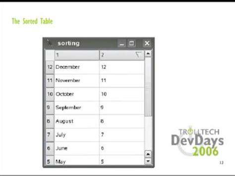 qlistview tutorial full download qt c gui tutorial 18 how to link qlistview