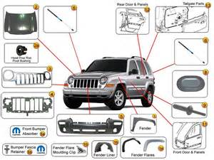 2007 Jeep Liberty Parts Carrosserie Kj 2002 2007 Kk 2008 2012