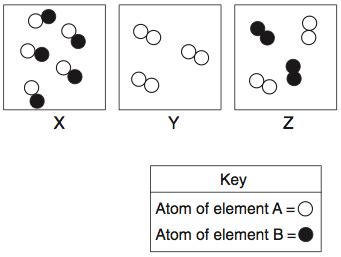 particle diagram of elements image gallery element diagram
