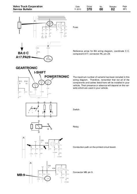 volvo wiring diagram symbols wiring diagram schemes