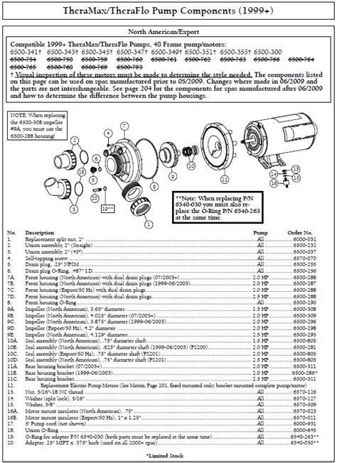sundance spa parts diagram sundance spa thermax theraflo 2 hp 1 speed 240 volt
