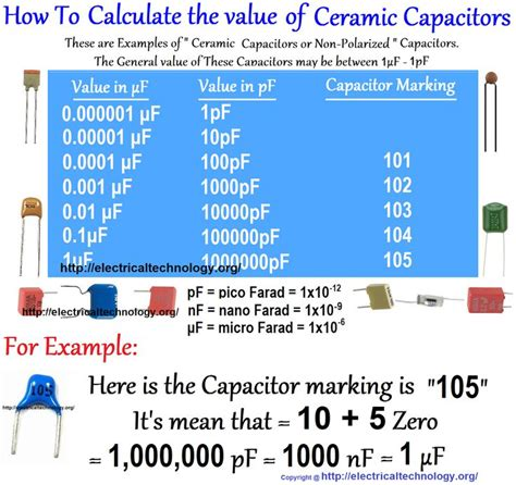tantalum capacitor read how to find the value of ceramic non polarized capacitors capacitor code capacitor chart
