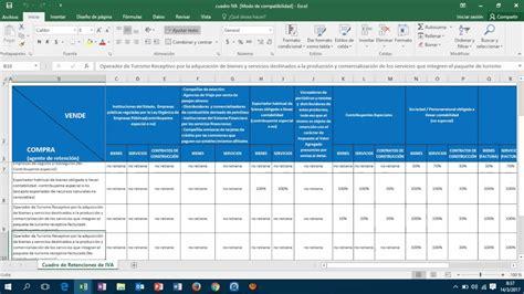 search results for tabla de retencion del iva sri 2016 black video uso de la tabla de reten iva youtube