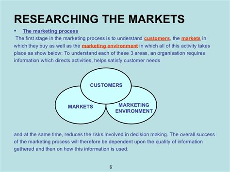 Mba In Marketing Management by Mba Marketing Management