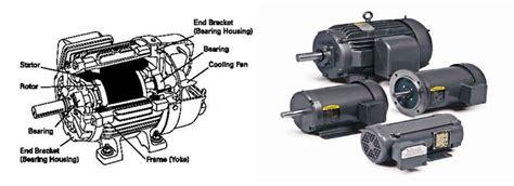 menjalankan motor 3 fasa dengan menggunakan thermal