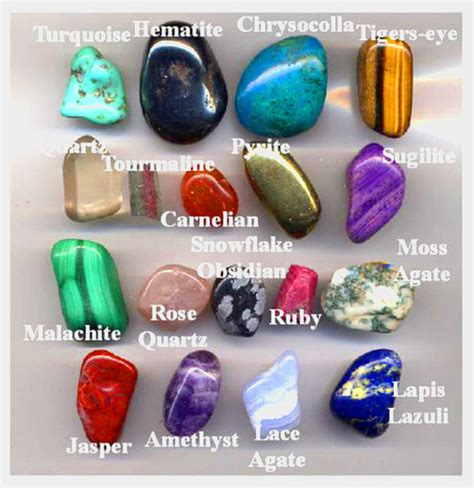 meaning and properties of gemstone