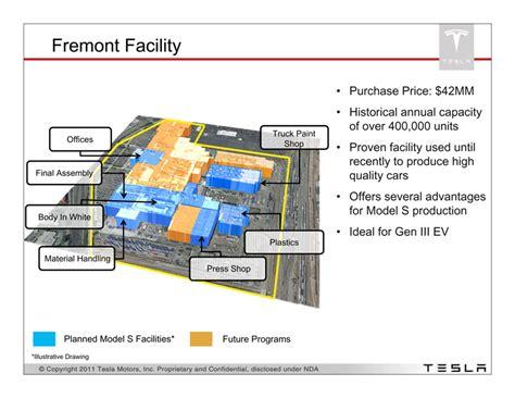 Tesla Sec Filings Tesla Inc Form 8 K Ex 99 1 Investor Presentation