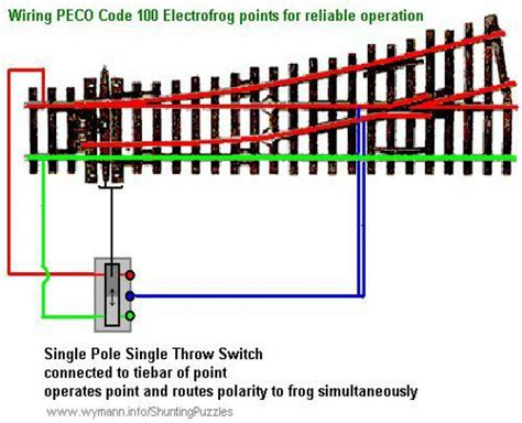 wiring diagram for peco point motors free