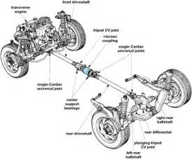 gmc rear axle diagram gmc free engine image for user manual