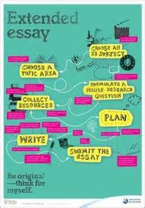 Extended Essay by The World S Catalog Of Ideas