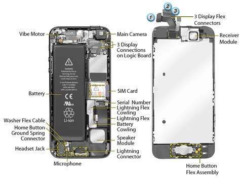 iphone hardware layout iphone 5 internal components diagram iphone free engine