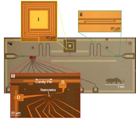 transistor gm gds gm gds transistor 28 images audio lab of ga lecture notes prof dr bernhard hoppe ppt the