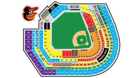 oriole park  camden yards seating map netting baltimore orioles
