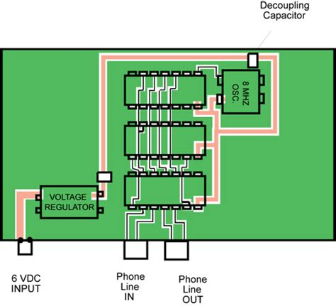 pcb layout guidelines sdram 143 intel circuit board layout guidelines circuit and schematics