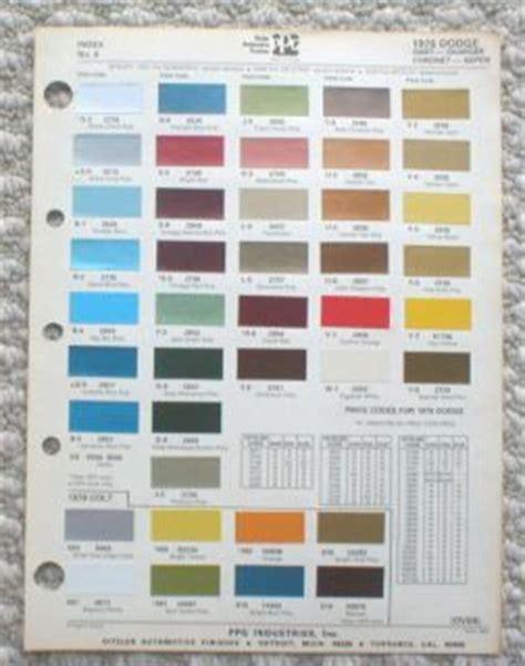 sherwin williams powder coat colors 2017 grasscloth wallpaper