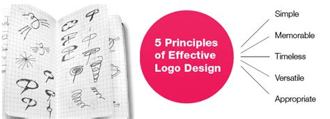 logo layout tips logo design tips and tricks grey logo design