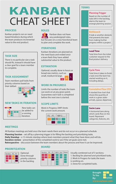 your cheat sheet to the best home d 233 cor advice stylecaster 25 best ideas about lean kanban on pinterest lean