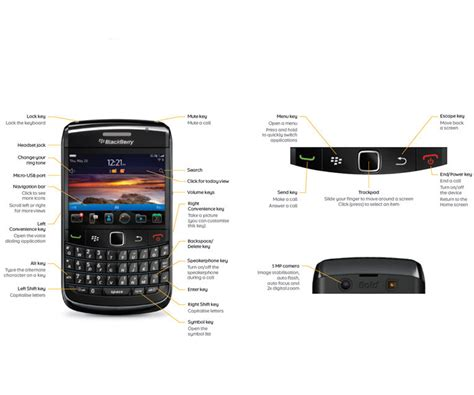 themes blackberry bold 9780 free blackberry themes for 9780 bold