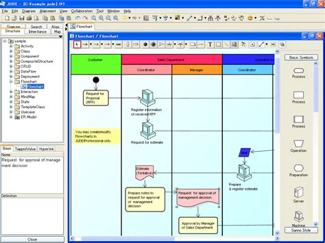 professional flowchart the gallery for gt accounting symbols and meanings