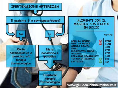 alimentazione ipertensione cosa mangiare ipertensione arteriosa cosa mangiare per meglio dr d