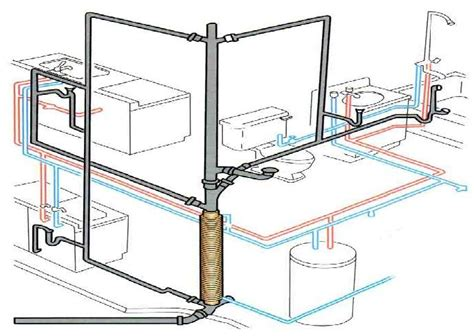 basement bathroom plumbing layout bathroom plumbing diagram google search 311 gorman