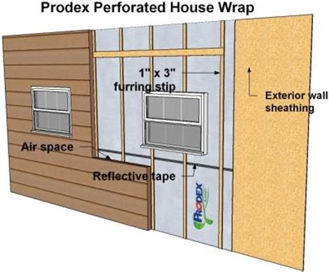 house wrap insulation