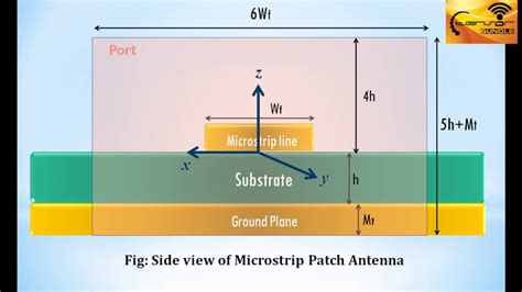 cst mws tutorial 04 port creation simulation of microstrip patch antenna