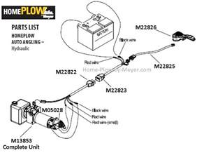 wiring diagram e5 7 myers