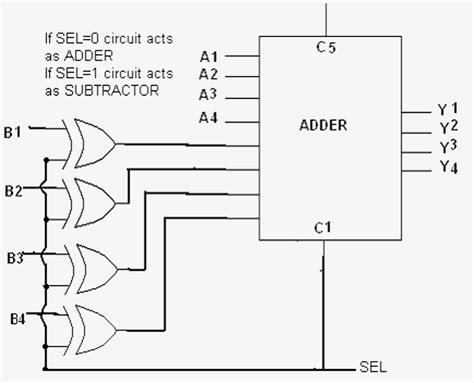 adder circuit diagram block diagram 4 bit adder wiring diagrams wiring