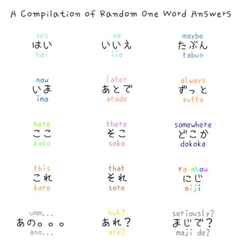 Japanese Word For L by Japanese Useful Words Basic Japanese 5 Yuu