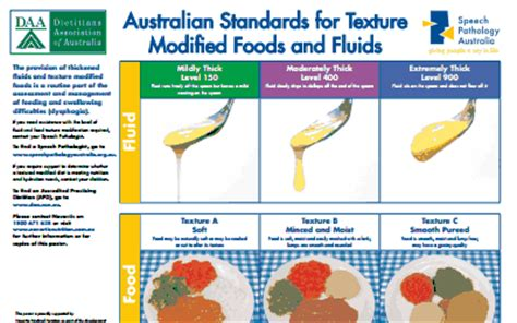 Modification Of Diet by Naq Nutrition Australian Standards For Texture Modified