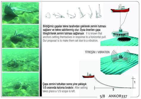 tekne capasi tekne 199 apasi g 252 ner mutaf tekne 199 apasi etsm