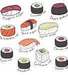 Image result for Sushi Restaurants