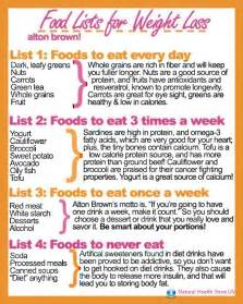 food lists for weight loss naturalhealthstore us
