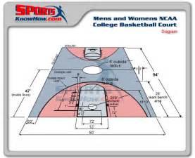 High school basketball court diagram mens college ncaa basketball