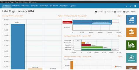 cara membuat grafik keuangan di excel memilih software akuntansi untuk ukm