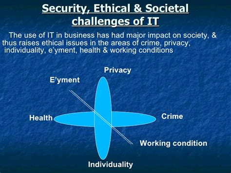 Mba Mis by Mba Mis Security Ethical Societal Challenges Of It