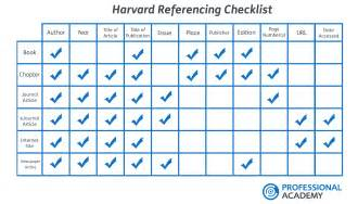 harvard referencing for professional qualifications