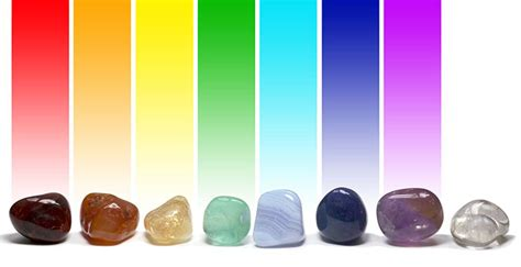 chakra colors understand the 7 chakra colors and what they