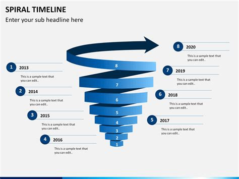 spiral timeline powerpoint template sketchbubble
