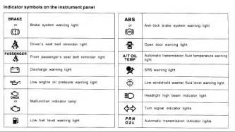 Toyota Corolla Dashboard Indicators Toyota Corolla And Meaning Dashboard Warning Light Symbols
