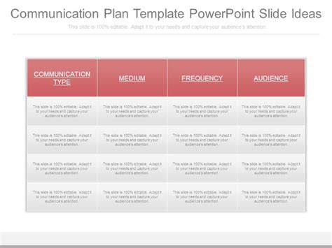 communication plan template ppt communication plan template powerpoint slide ideas