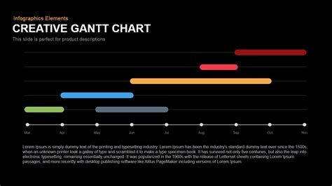 Gantt Chart Powerpoint And Keynote Template Slidebazaar Keynote Chart Templates