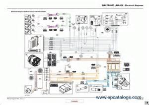 diagnostic repair catalog spare parts electrical wiring diagram diagnostic get free image