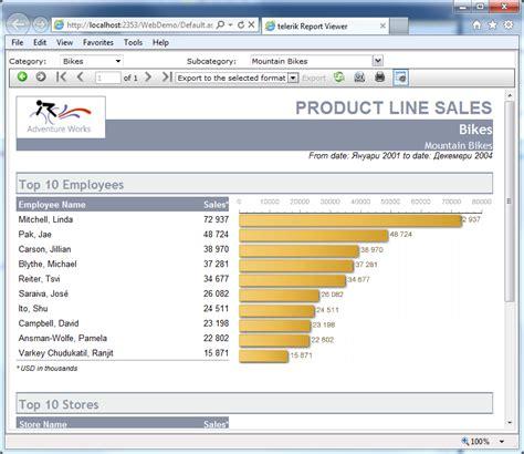 html design viewer asp net web forms report viewer