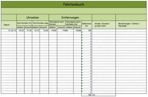 Kostenlose Vorlage Kassenbuch Excel Fahrtenbuch B 252 Rozubeh 246 R