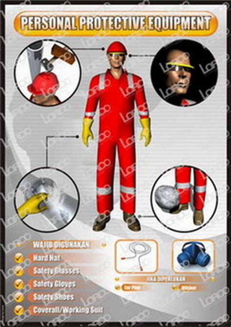 Baju Keselamatan Safety K3 Setelan Biru tanza mcdrop always smile k3 alat alat pelindung diri