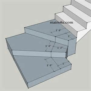 Depth Of Stair Tread by Winder Tread Or Step Minimum