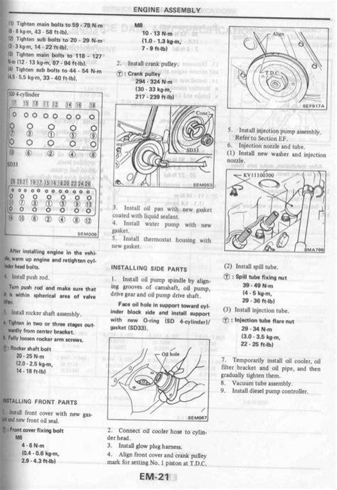 nissan gu wiring diagram nissan wiring